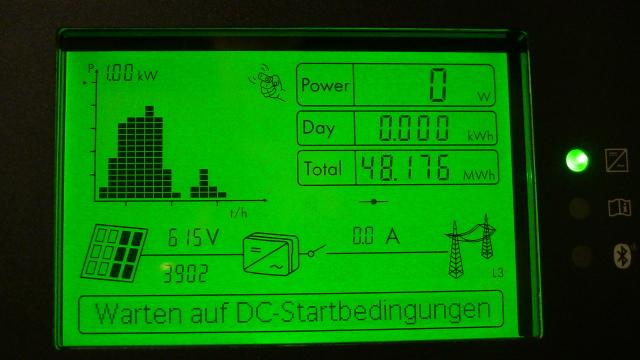 Display Wechselrichter: 0W!