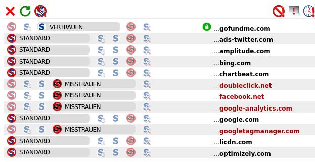 Von der Website verwendete JS-Ressourcen via 'NoScript'