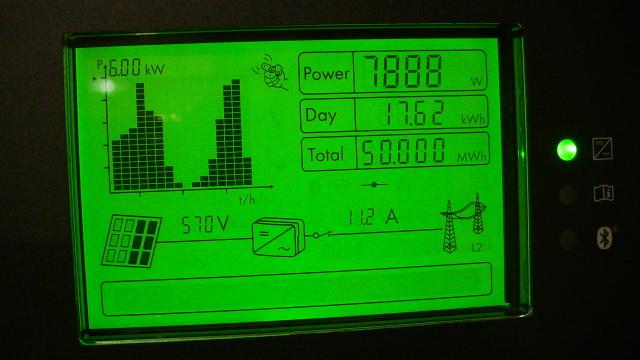Anzeige Wechselrichter: 50.000 KWh