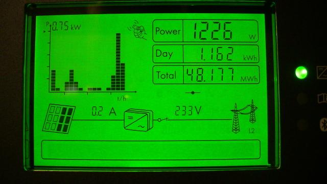 Display Wechselrichter: 1226W!